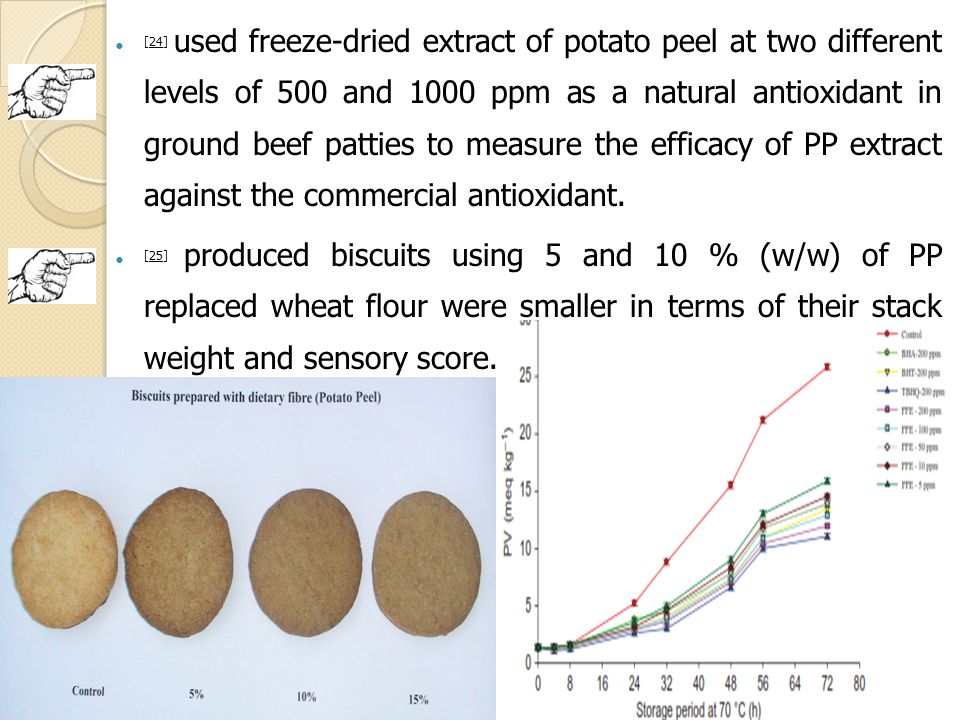 [24] used freeze-dried extract of potato peel at two different levels of 500 and 1000 ppm as a natural antioxidant in ground beef patties to measure the efficacy of PP extract against the commercial antioxidant.